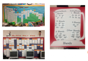 Kendore Kingdom bulletin boards spotted at Sawnee Elementary.